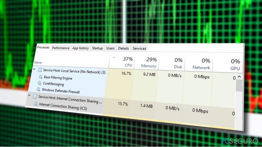 High CPU by Servic Host